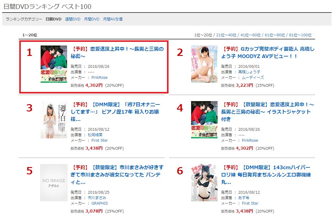 日間DVDランキング ベスト100