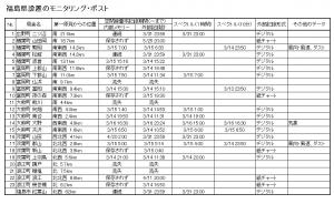 03_MP_list.jpg