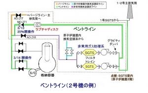 04_u2-ventline-SGTS.jpg