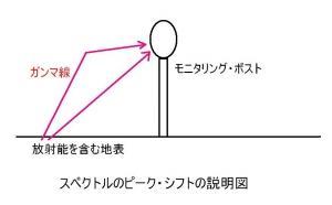 07_MP-compton.jpg
