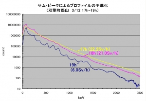 08_spec_sum-peak.jpg