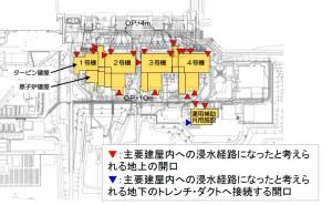 301_tsunami_shinnyu-keiro.jpg