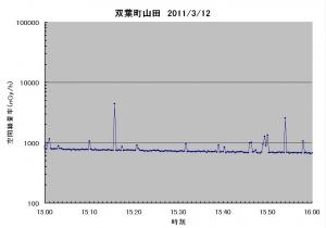315_yamada_312-15_Xe-spikes.jpg