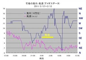 411c_ishinomaki_wind.jpg