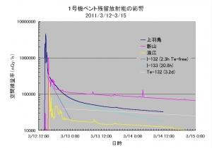 710_u1-vent-residual.jpg