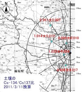 713_soil_20km-ken.jpg