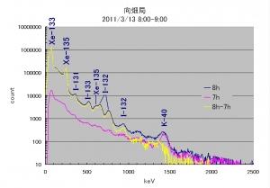 802_mukaihata_313-08h_sp.jpg