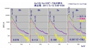 806_minamidai_312_5-8h_spectr.jpg