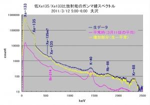 811_sp_312-5h_ottozawa.jpg