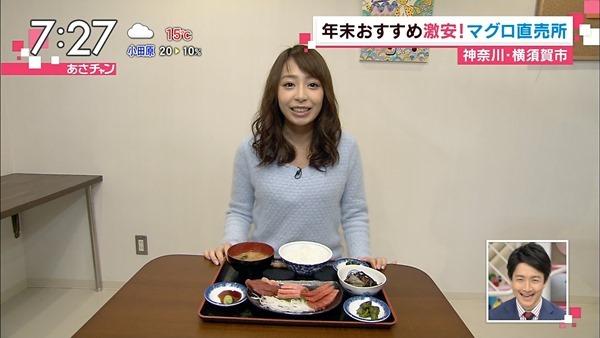 宇垣美里アナ擬似フェラ食レポ18
