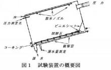 漏水試験6−1