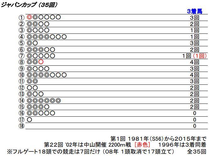 16_ジャパンカップ