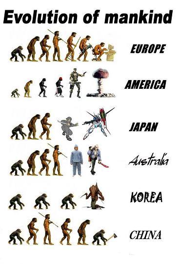韓国進化論図