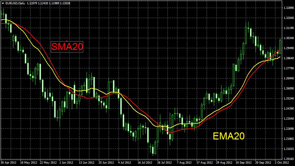 EMA1.png