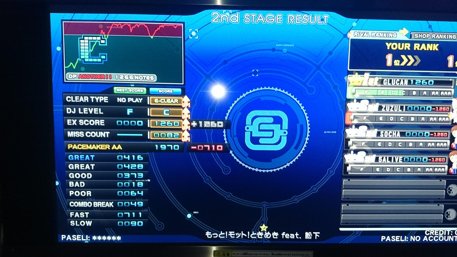 DP初☆11易