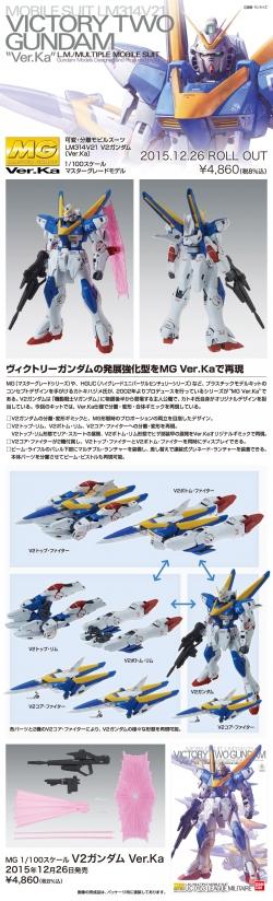 MG V2ガンダム Ver.Kaのキット解説画像