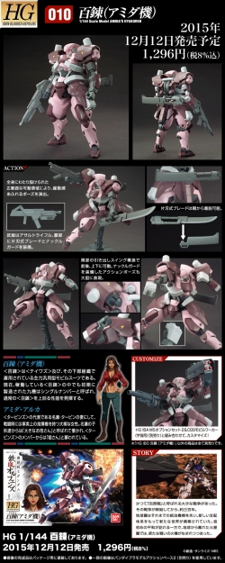 HG 百錬(アミダ機)のキット解説画像