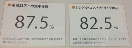 日本アコモデーションファンド 東京23区集中型です