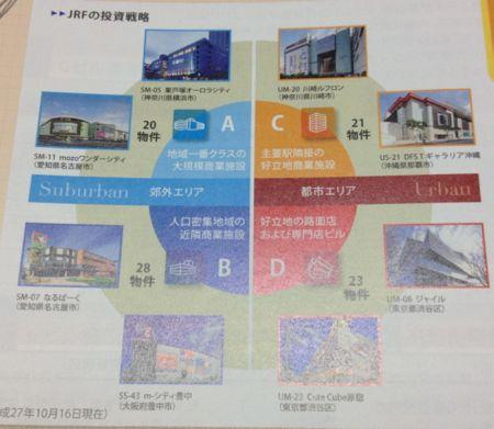 日本リテールファンド投資法人 地域バランスを重視しています