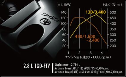 carlineup_landcruiserprado_performance_engine_2_02_pc
