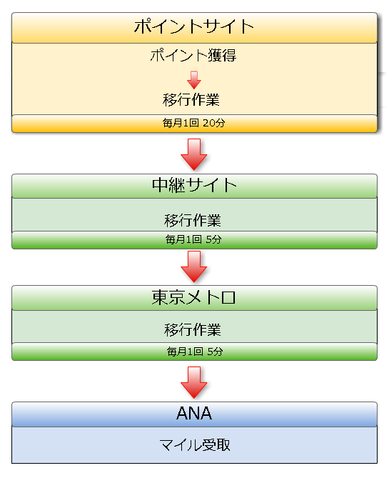 201608050711390eb.png