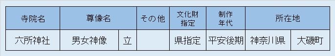 観仏リスト1
