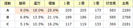 調教_20151206