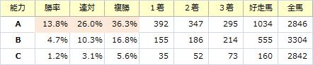 能力_20151206