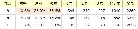 能力_20151213
