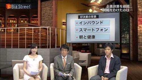 女子アナのテレビハプニングパンチラ画像が知的エロで抜けるwww 31枚 No.13