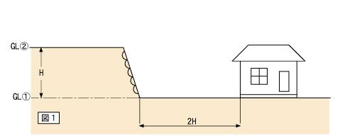 石積み壁1