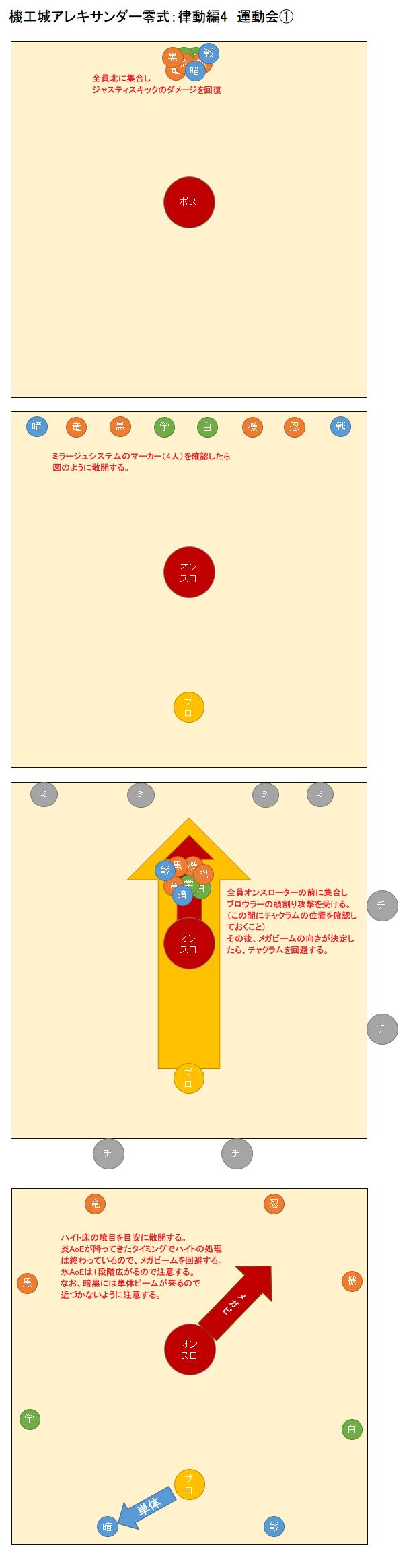 律動4運動会1