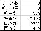 201511seiseki2.jpg