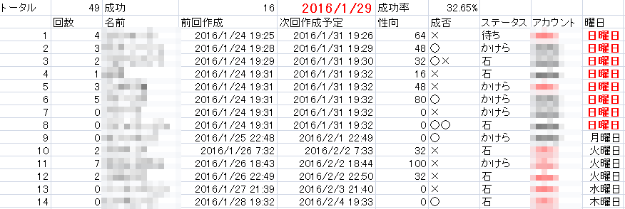 20160129-1.png