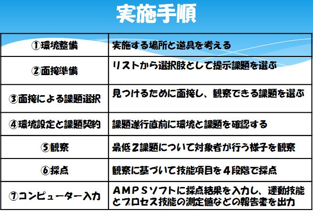AMPS実施手順