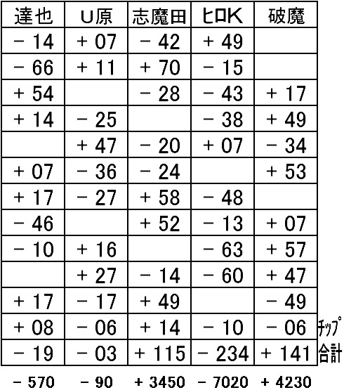 20151123KEKKAHYO
