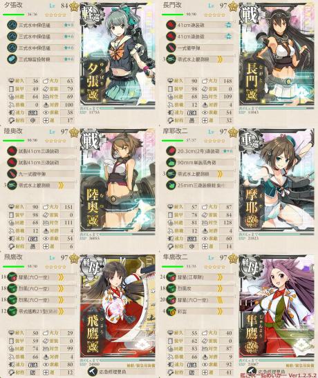 攻略第1艦隊