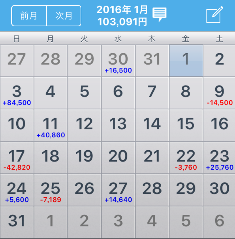 2016.1月まとめ.1