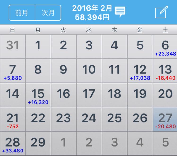 2016.2 まとめ2