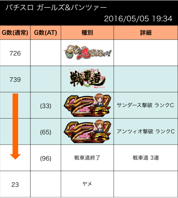 2016.0505.43