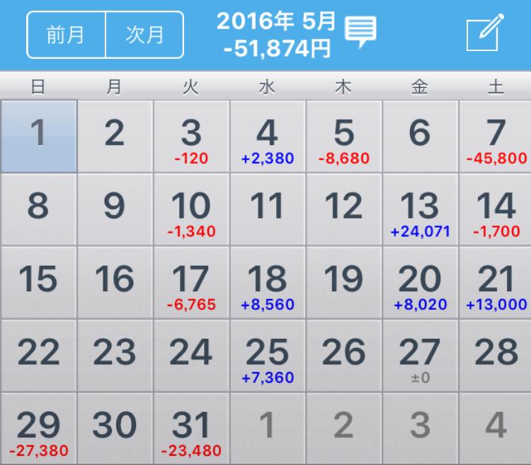 2016.5月まとめ.1