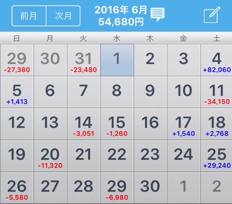 2016.06.まとめ1