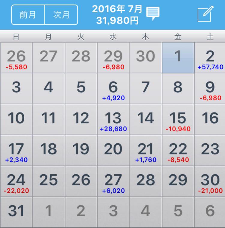 2016.07.まとめ1