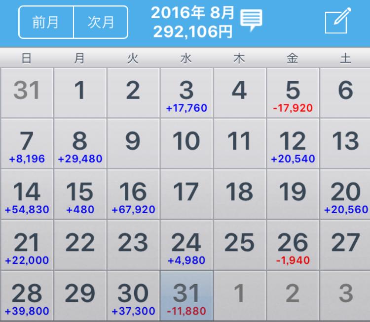 2016.08.まとめ1