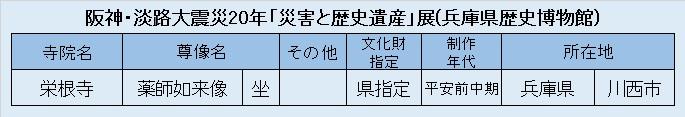 観仏リスト3